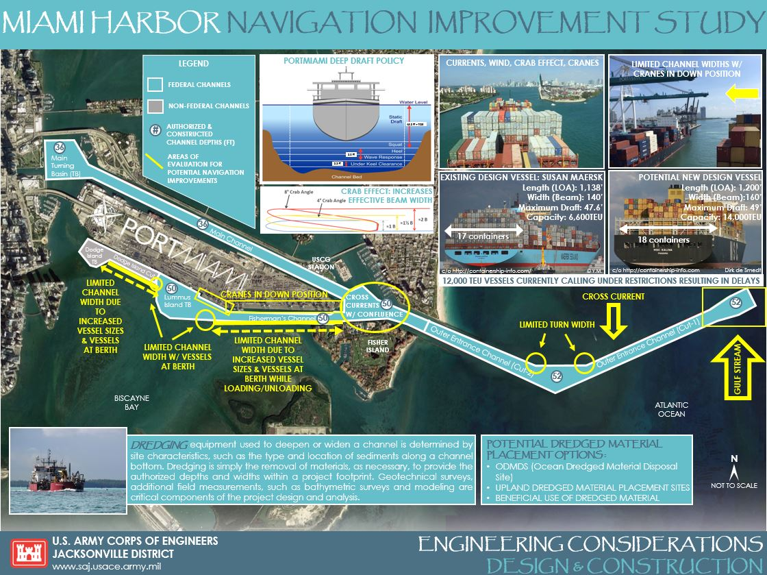 Miami Harbor Navigation Improvement Study