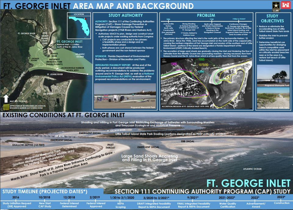 Image of Fort George Inlet Poster