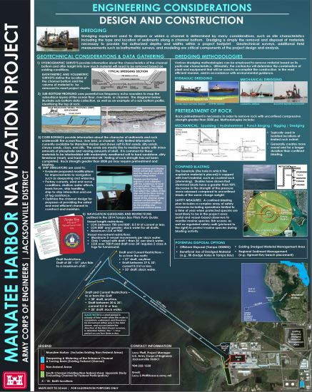 Manatee Harbor Engineering Poster