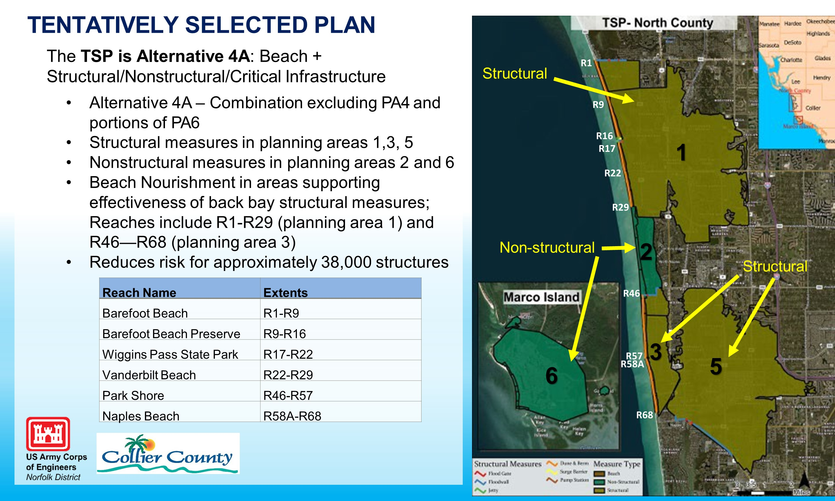 Collier County CSRM Tentatively Selected Plan